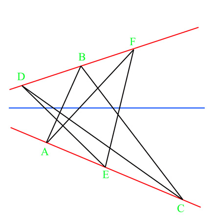 figuur-Pappus-zeshoek-thumbnail-nquist
