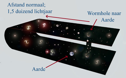 wormhole-universe-thumbnail-nquist