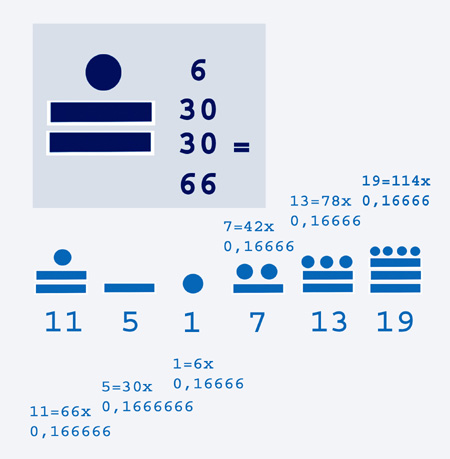 maya-numbers-illus-thumb