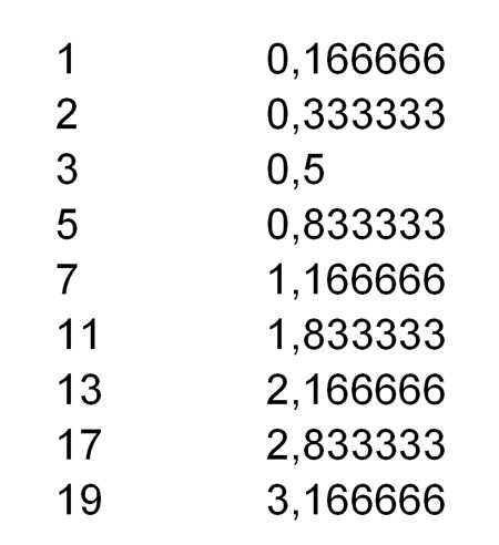 tabel-1-anti-nquist