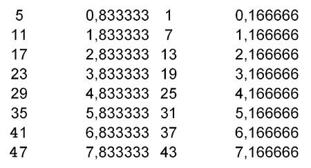 tabel-2-anti-nquist