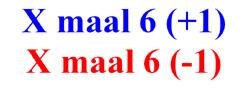 tabel-3-anti-nquist