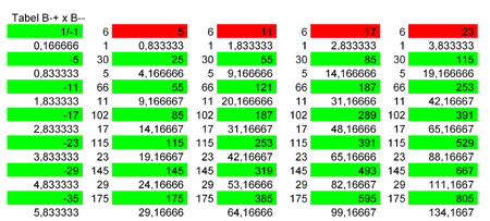 tabel-5-anti-nquist