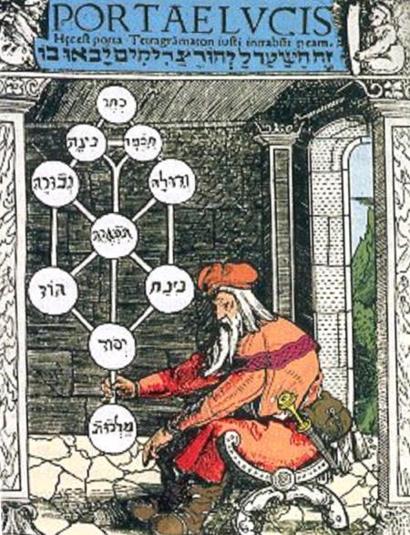 kabbala-prent-wikip-thumb-tree-life