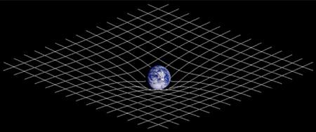 aarde-ruimte-tijd-wikip-thumb